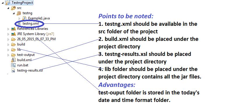 Dynamic Input Test Data Generation: Best Practices,Random Java API